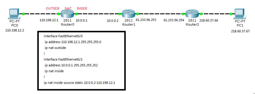 tracert结果中连续两跳ip相同的原因分析